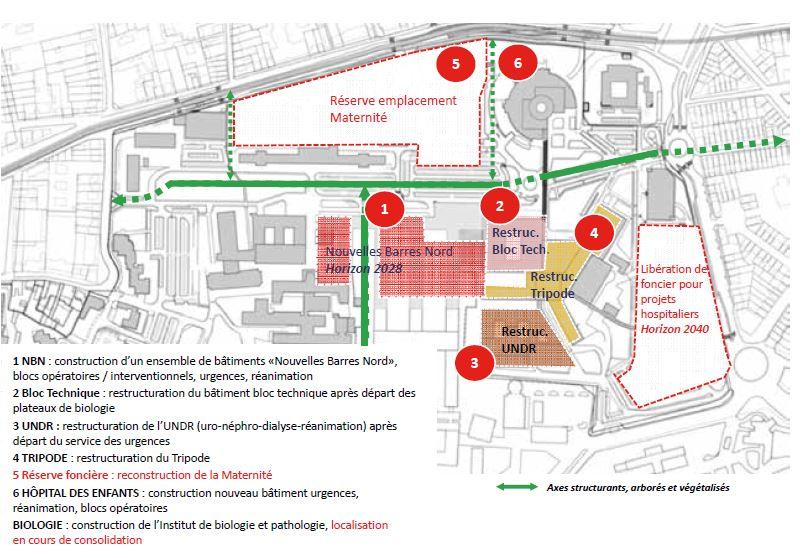 Plan des projets prévus au groupe hospitalier Pellegrin